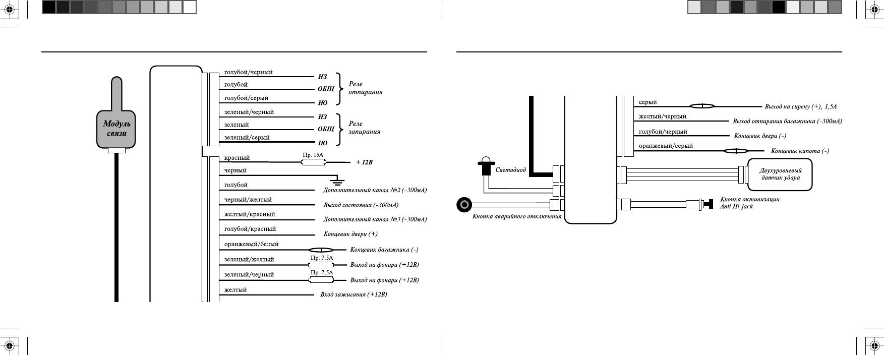 модель сигнализация синемакс инструкция в картинках простое, что