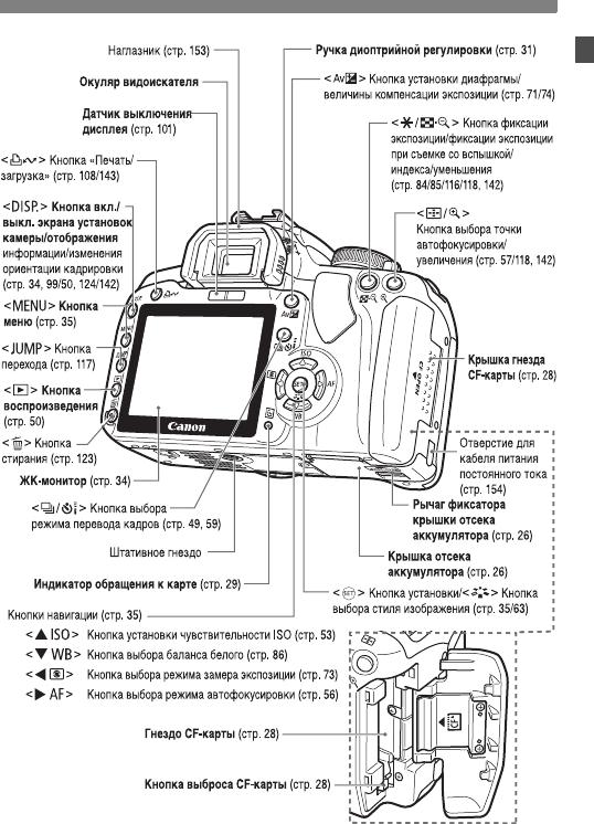 тестирования интерпретация схема как настроить фотоаппарат хотите