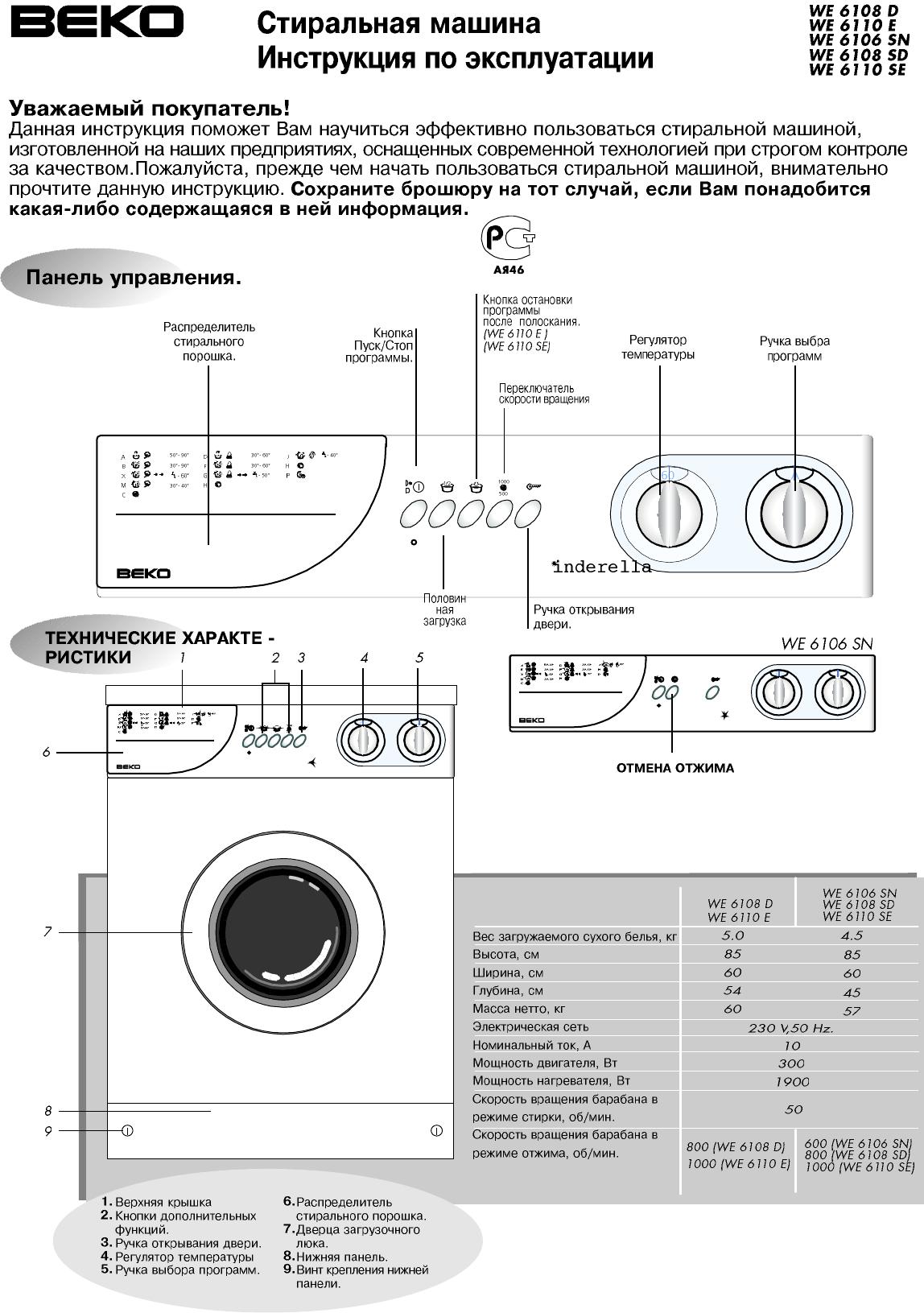 инструкция по эксплуатации стиральной машины zanussi wdt 1096 h