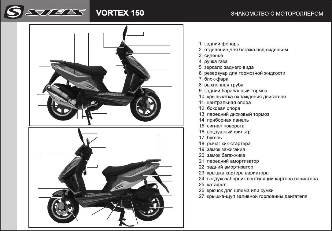 инструкция скутер yamaha gear устройство ремонт